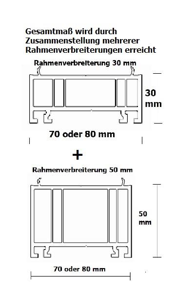 Rahmenverbreiterung in Fensterfarbe